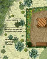 Bucks County Audubon Society Healing Garden